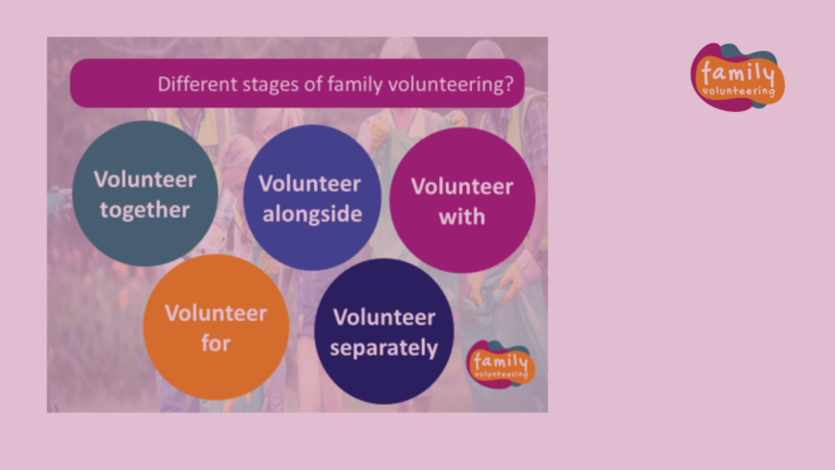 What is family volunteering?