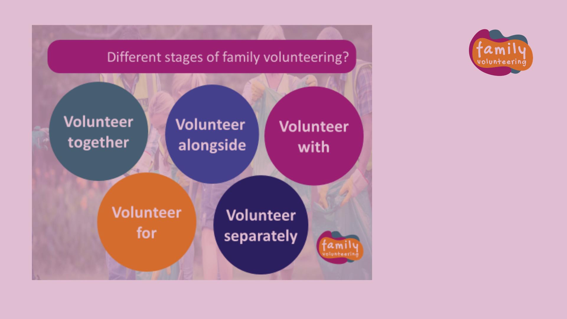 What is family volunteering?